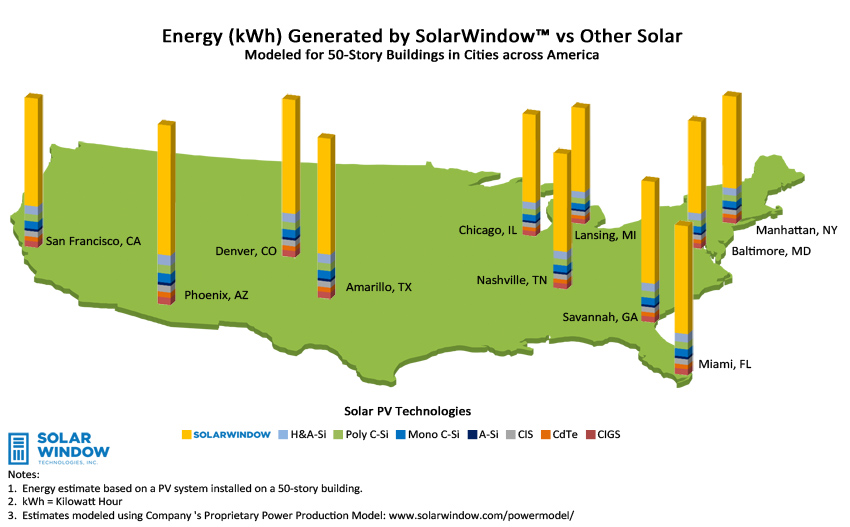 US Map-kWh Production Chart updated logo-web